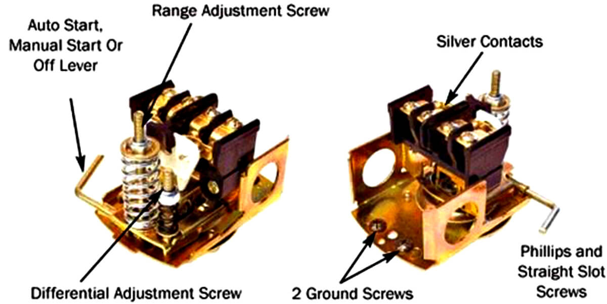 Learn how to adjust a pressure switch safely